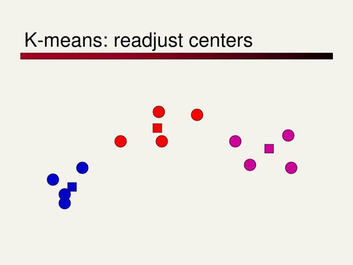 K-means: readjust centers