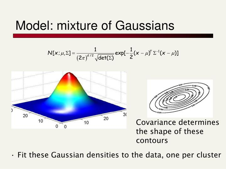 Model: mixture of Gaussians