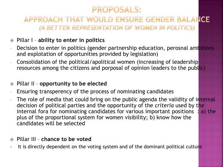 Proposals: