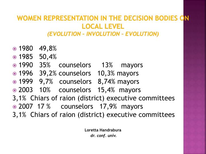 Women representation in the decision bodies on local level