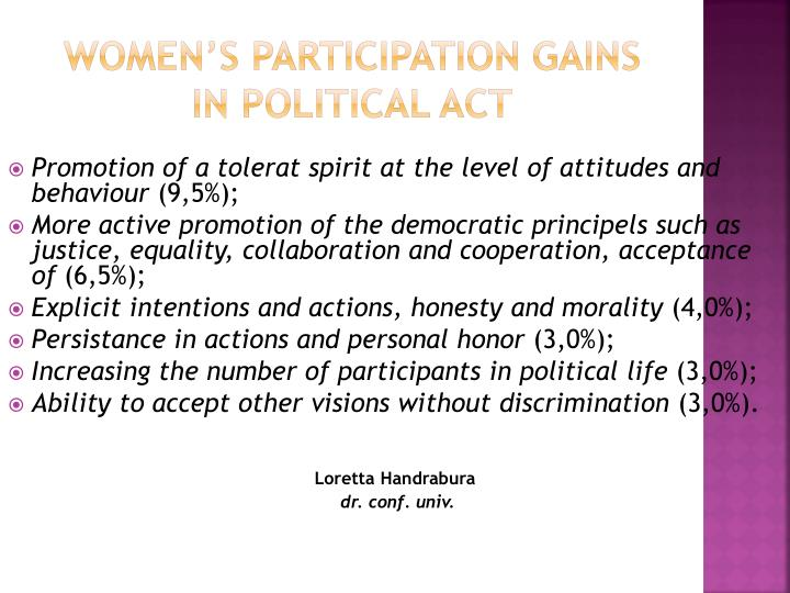 Women's participation gains in political act