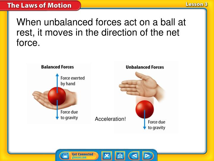 When unbalanced forces act on a ball at rest, it moves in the direction of the net force.