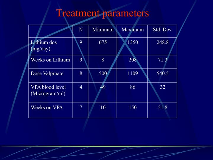 Treatment parameters