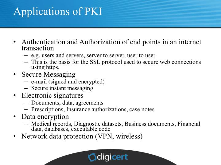 Applications of PKI