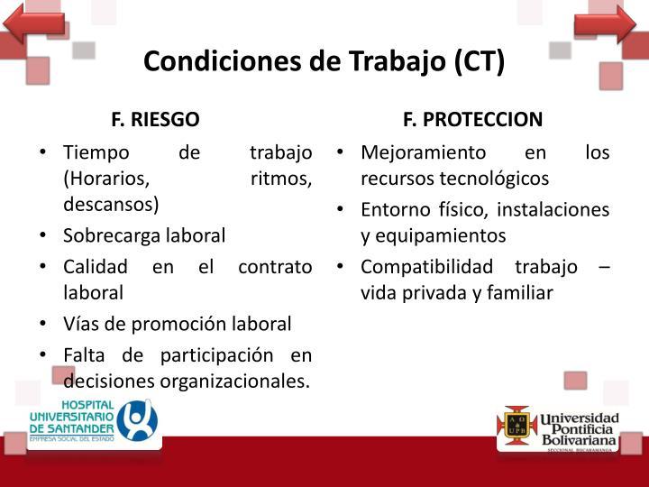 Condiciones de Trabajo (CT)