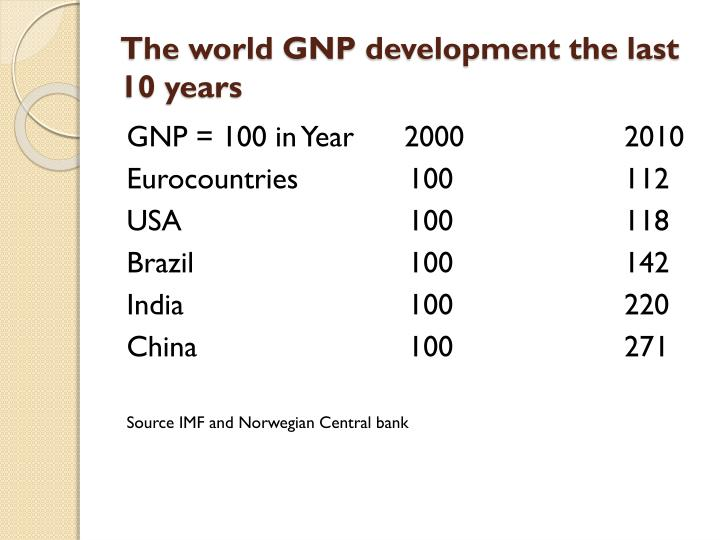 The world gnp development the last 10 years
