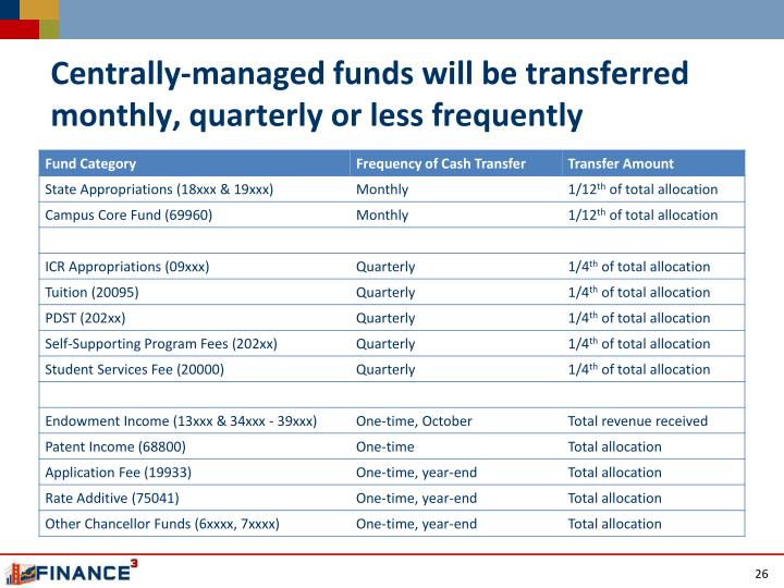 Centrally-managed funds will be transferred monthly, quarterly or less frequently