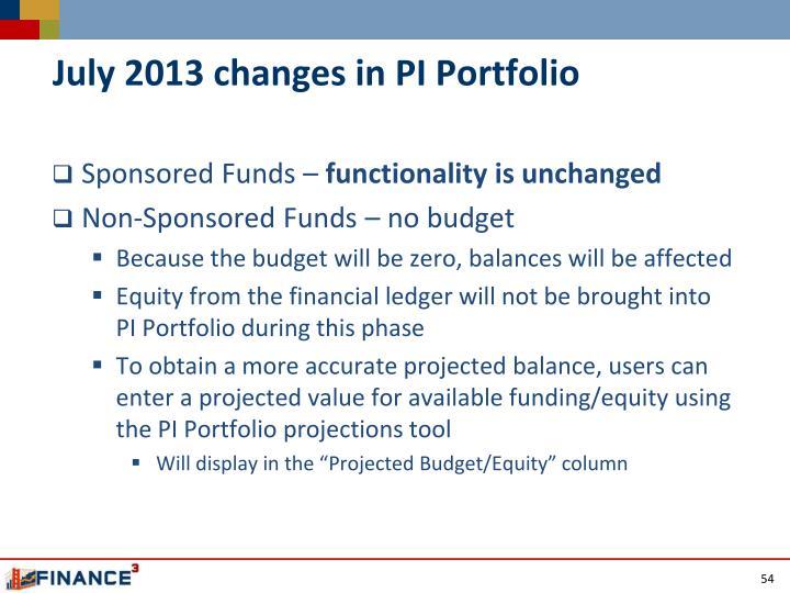 July 2013 changes in PI Portfolio