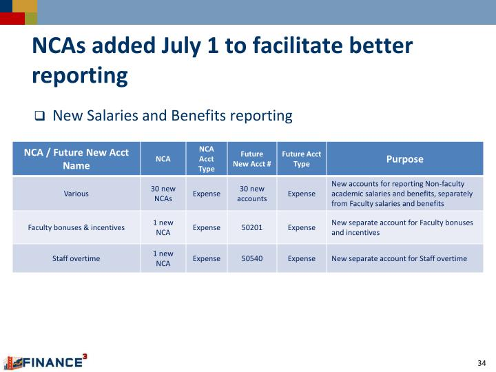 NCAs added July 1 to facilitate better reporting