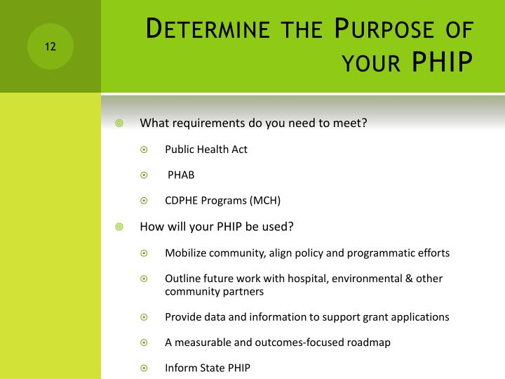 Determine the Purpose of your PHIP