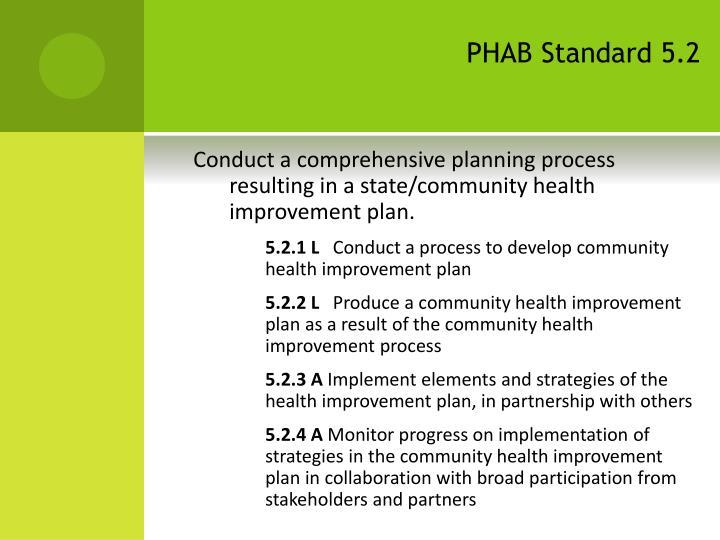 PHAB Standard 5.2