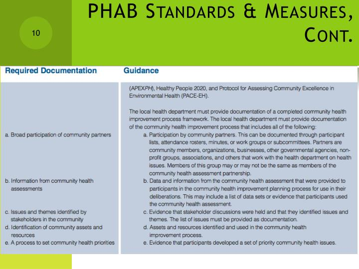 PHAB Standards & Measures, Cont.