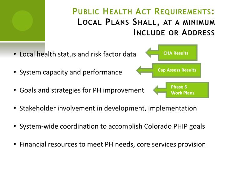 Public Health Act Requirements