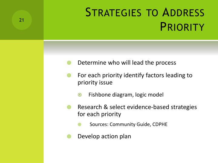 Strategies to Address Priority