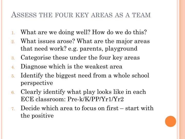 Assess the four key areas as a team