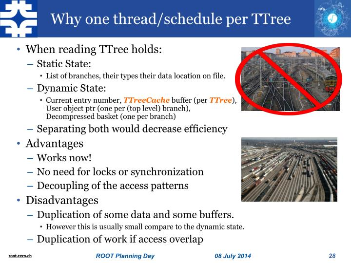 Why one thread/schedule per TTree