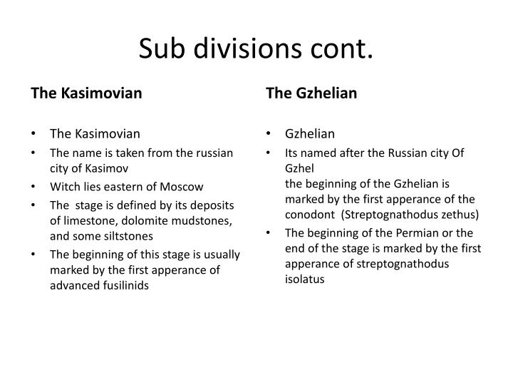 Sub divisions cont.
