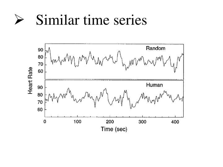 Similar time series