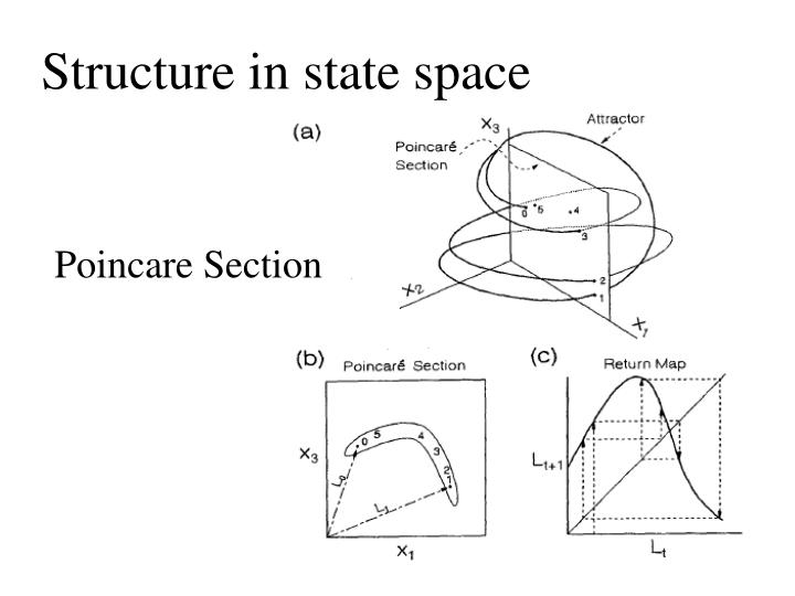 Structure in state space