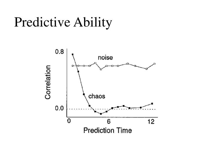 Predictive Ability