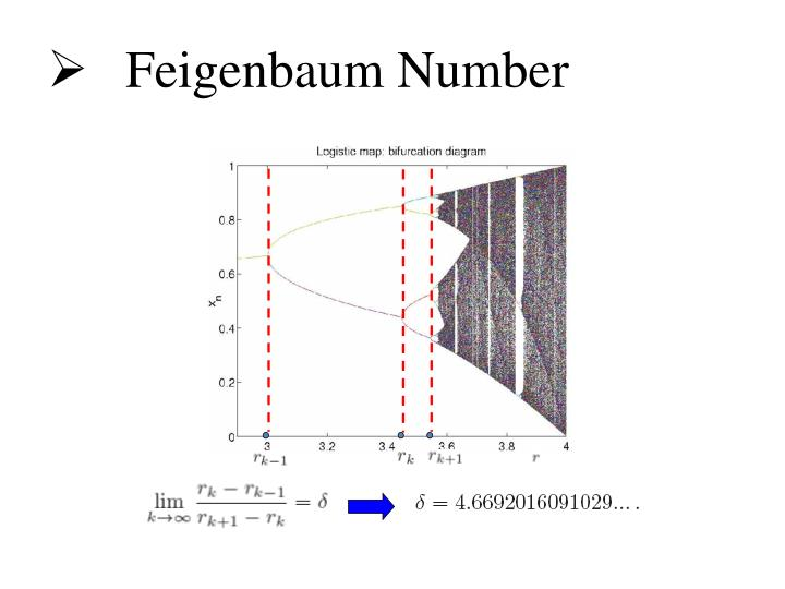Feigenbaum Number