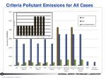 criteria pollutant emissions for all cases