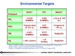 environmental targets