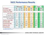 igcc performance results1