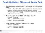result highlights efficiency capital cost