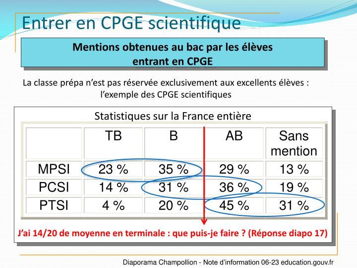 Entrer en CPGE scientifique