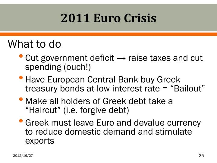 2011 Euro Crisis