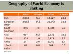 geography of world economy is shifting