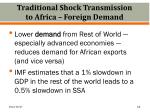 traditional shock transmission to africa foreign demand