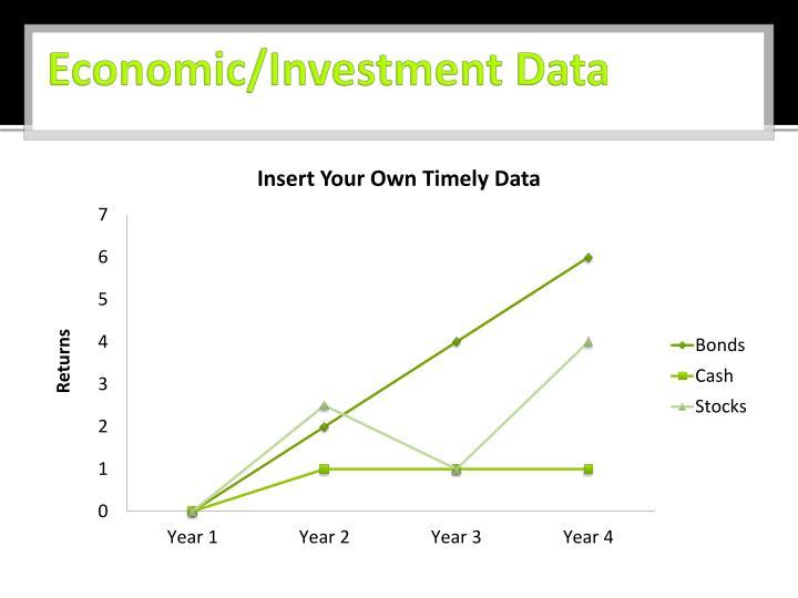 Economic/Investment Data