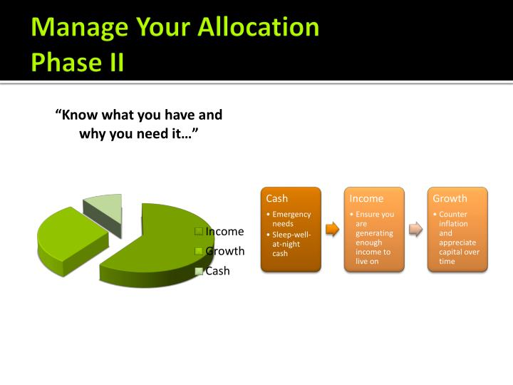 Manage Your Allocation