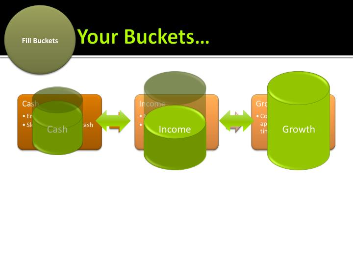 Fill Buckets