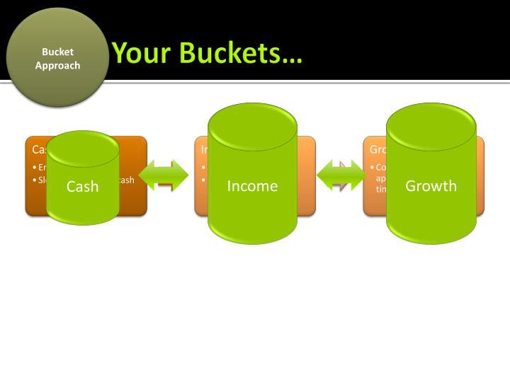 Bucket Approach