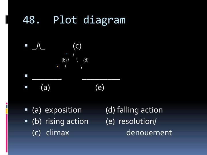48.  Plot diagram