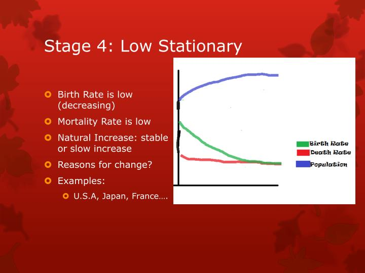 Stage 4: Low Stationary