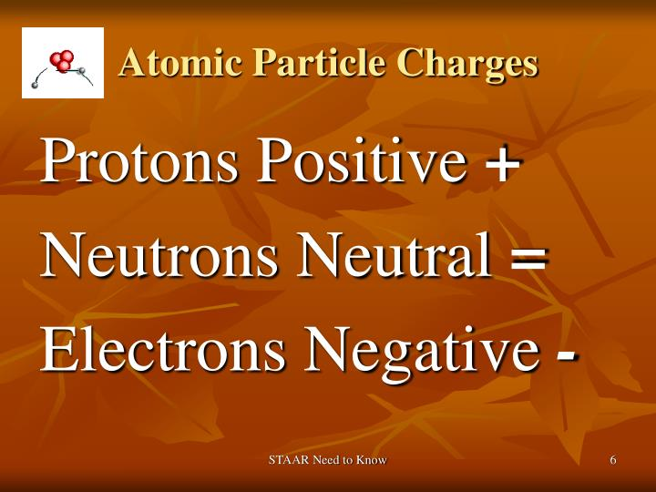 Atomic Particle Charges