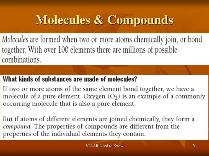 Molecules & Compounds