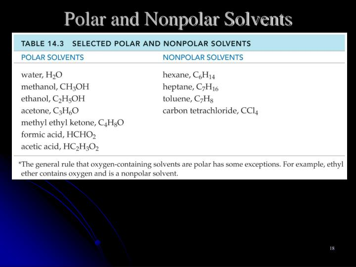 Polar and Nonpolar Solvents