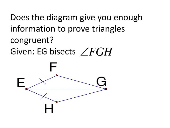 Does the diagram give you enough information