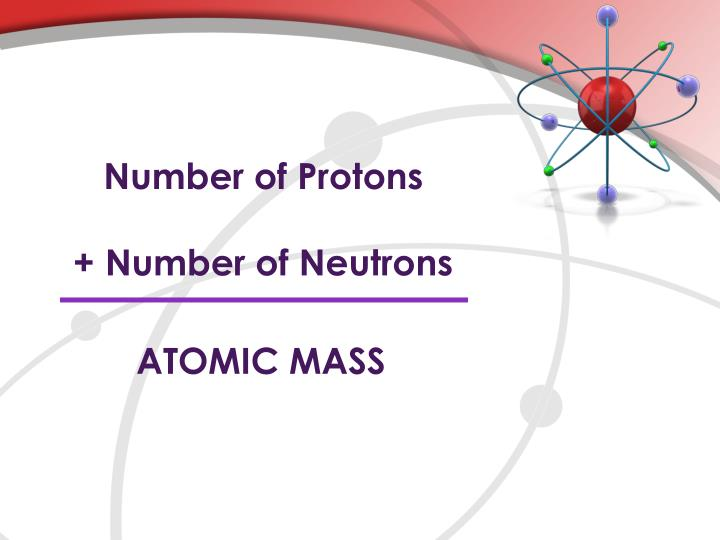 Number of protons number of neutrons