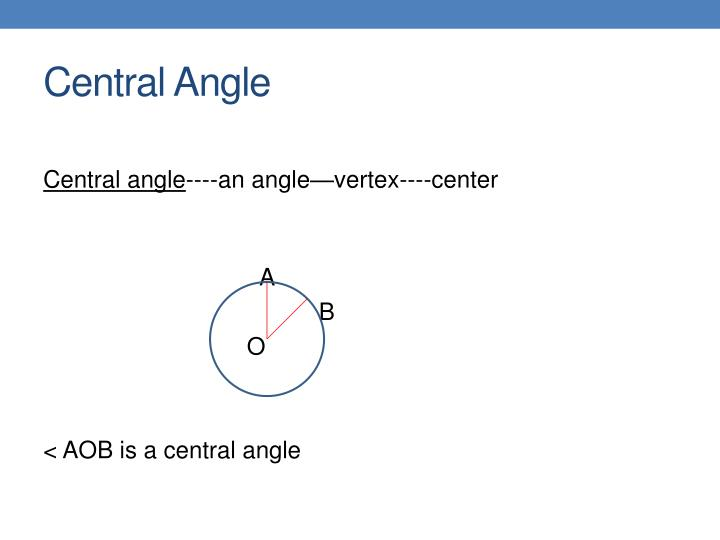 Central Angle