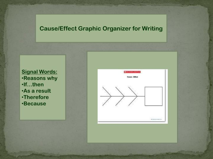 Cause/Effect Graphic Organizer for Writing