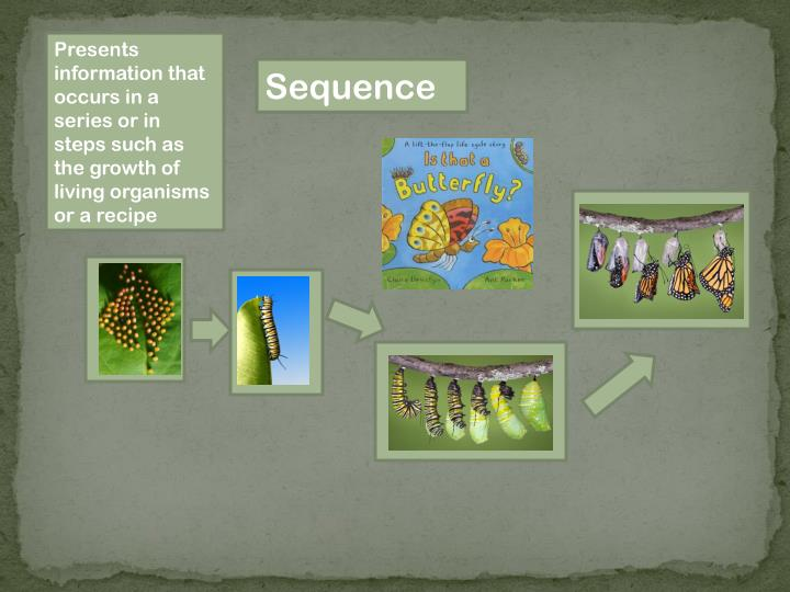 Presents information that occurs in a series or in steps such as  the growth of  living organisms or a recipe