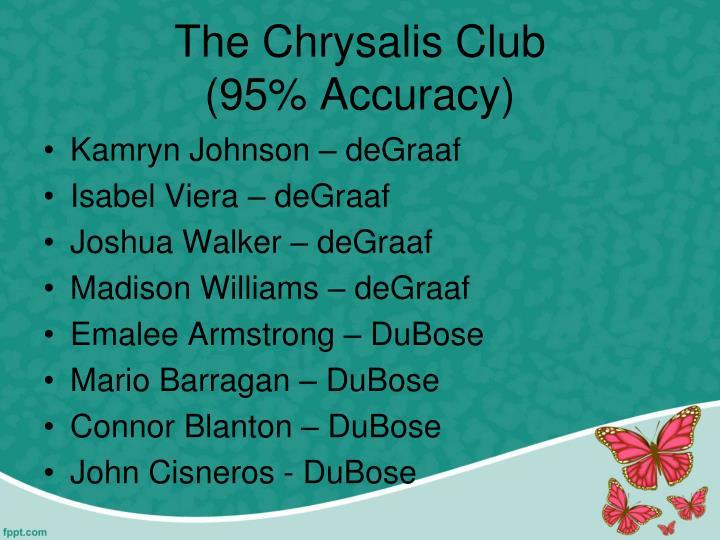 The Chrysalis Club