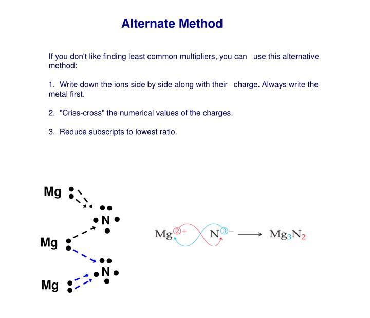 Alternate Method