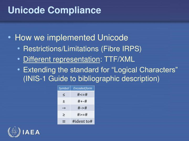 Unicode Compliance